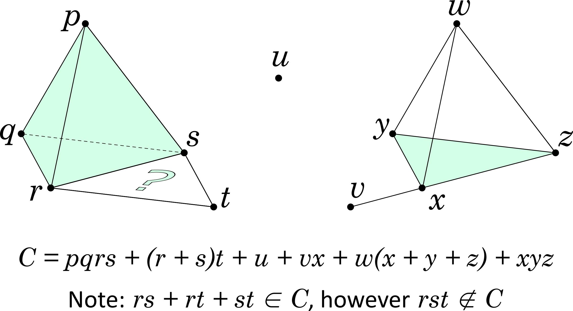 A simplicial complex