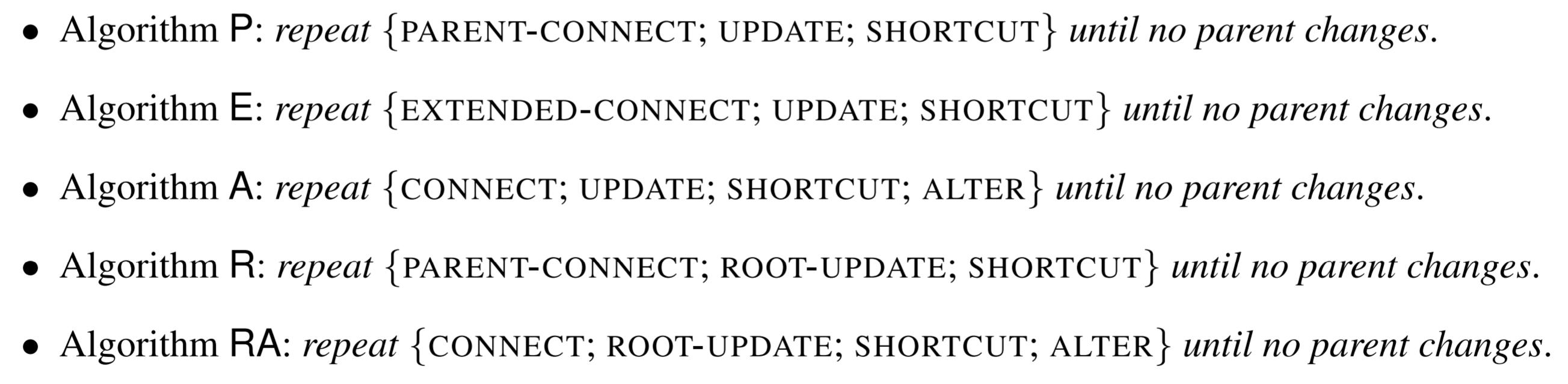 Concurrent connected components algorithms