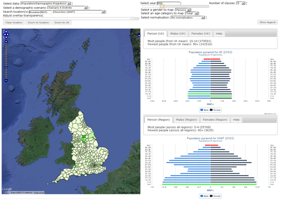 Demographics Data Dashboard