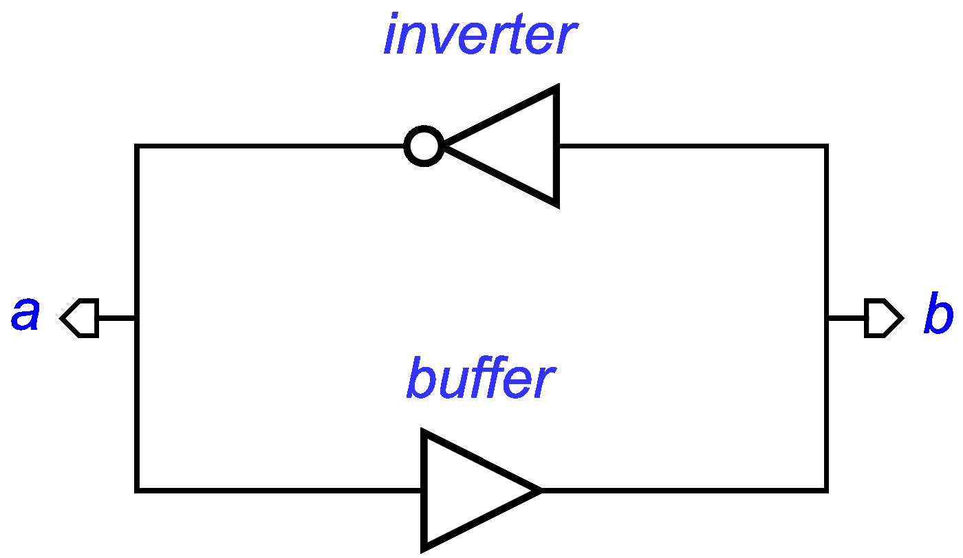 Logic Gate The Negotiations Were Short Circuit Diagram Using Gates Bufferinverter