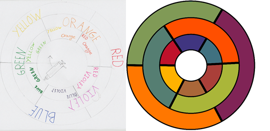 Colour wheel used for the pipette party game