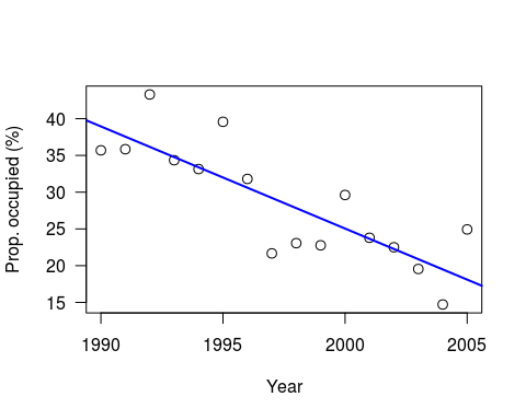 Bayesian statistics for environmental scientists with BUGS