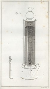 Engraving of George Stephenson's safety lamp from Report upon the claims of Mr. George Stephenson, relative to the invention of his safety lamp, 1817 (Rare Books, RB622.47 REP)