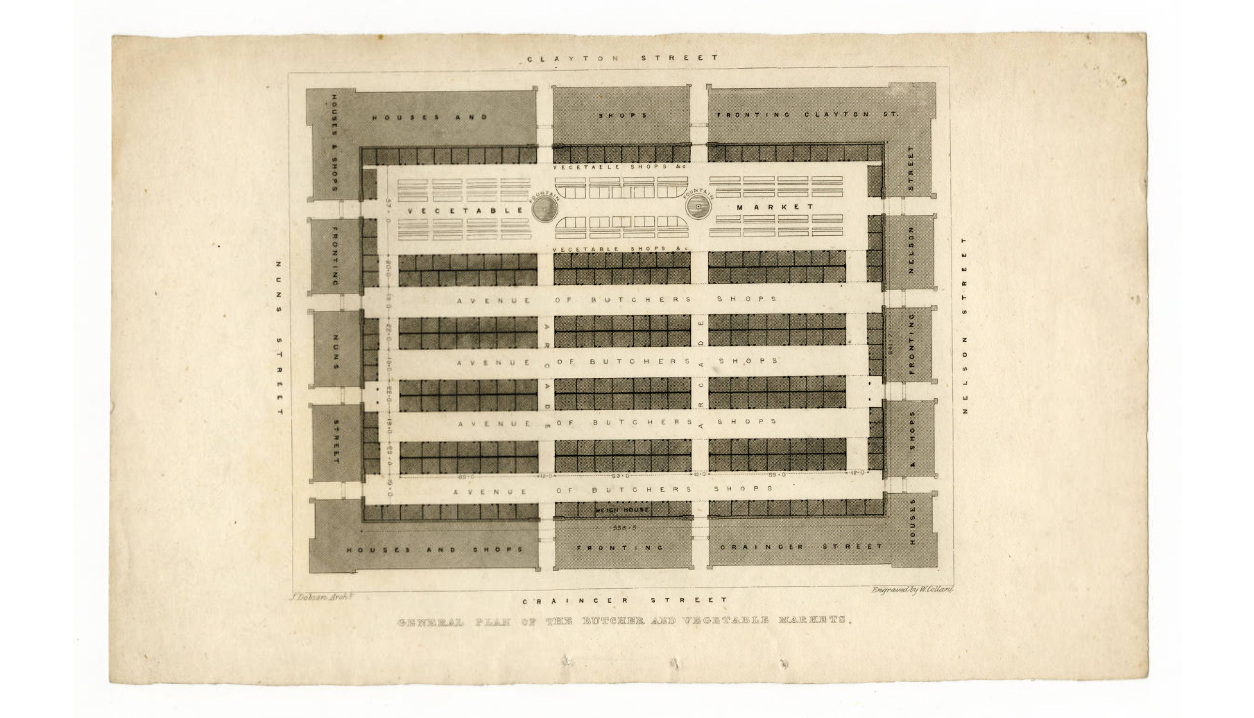 General plan of the Butcher and Vegetable Markets