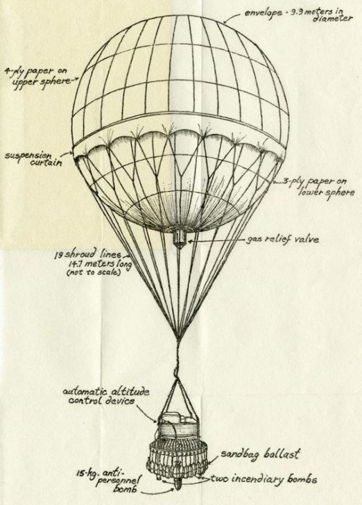 Diagram of a Japanese Fire Bomb from Japanese Paper Balloon Bombs: