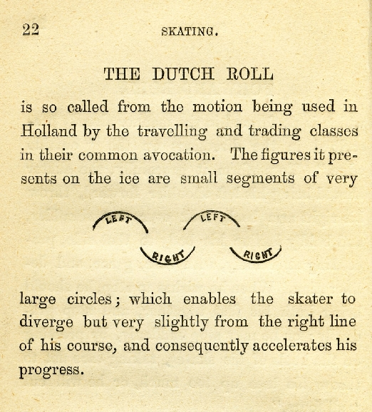 Extract from with a description of 'the Dutch Roll' from Skating and Sliding