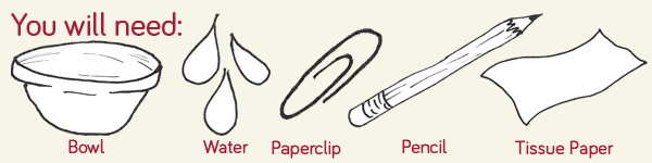 floatingpaperclip