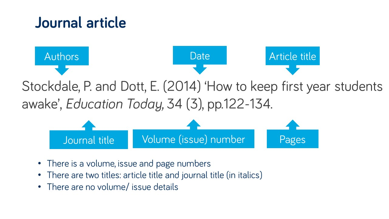 An example reference for a journal article in Harvard style.