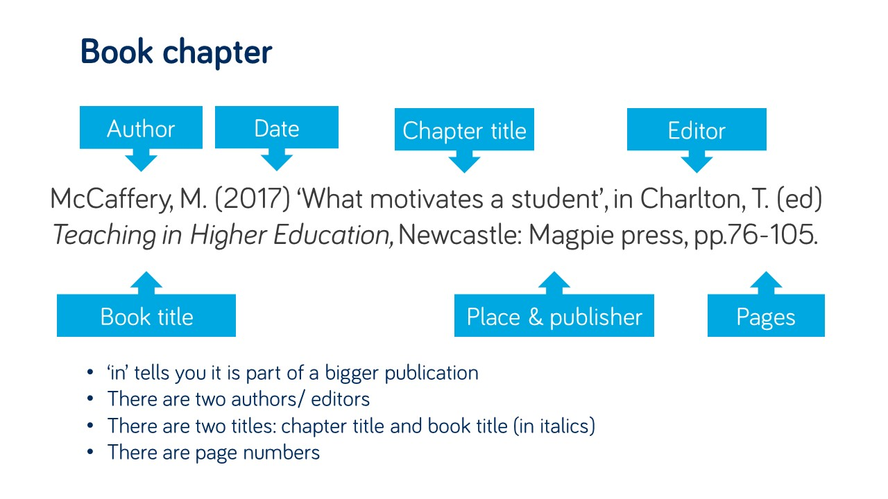 An example reference for a book chapter in Harvard style.