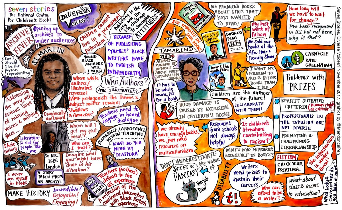 A graphic by Pen Mendonca, reflecting on the Diverse Voices? event.