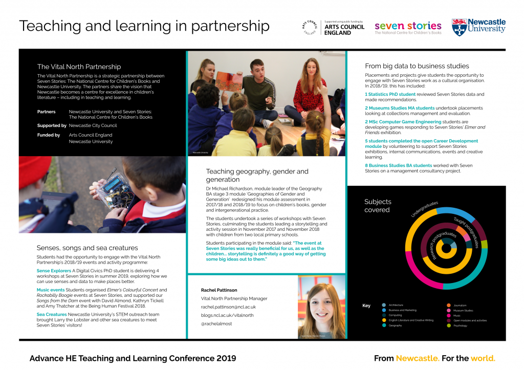 Teaching and Learning in Partnership poster.