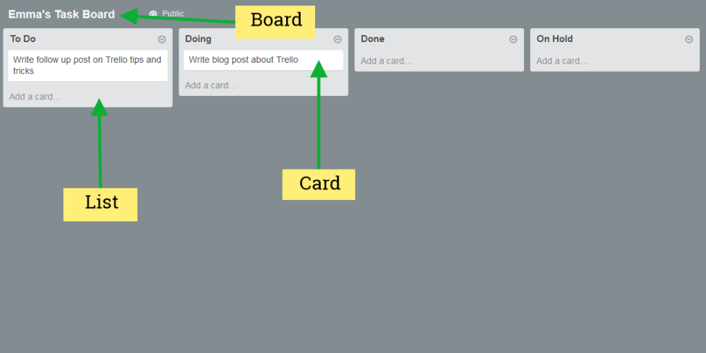 Trello basics; boards, lists and cards