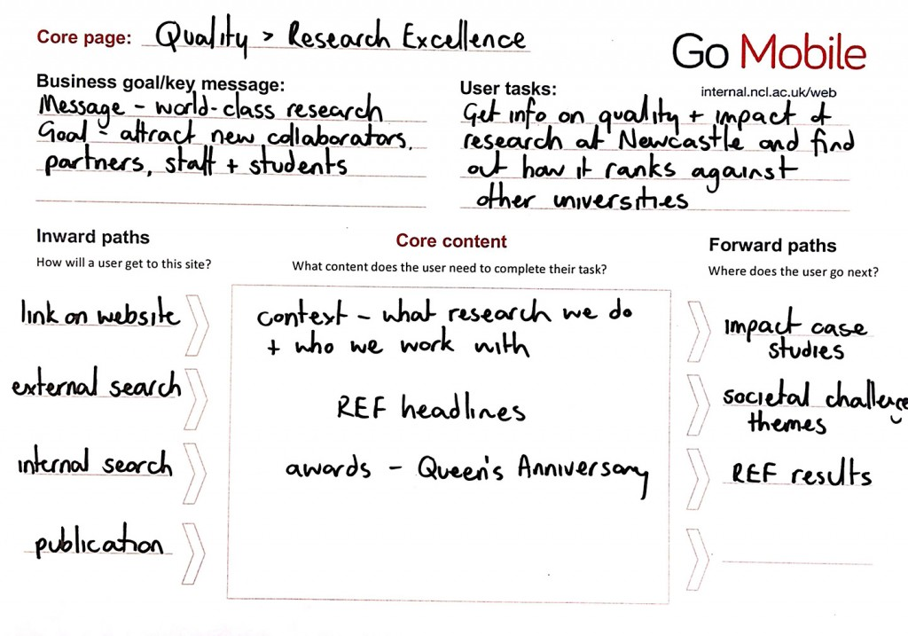 Core Model worked example - research excellence