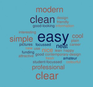 Word cloud showing first impressions of the PG website