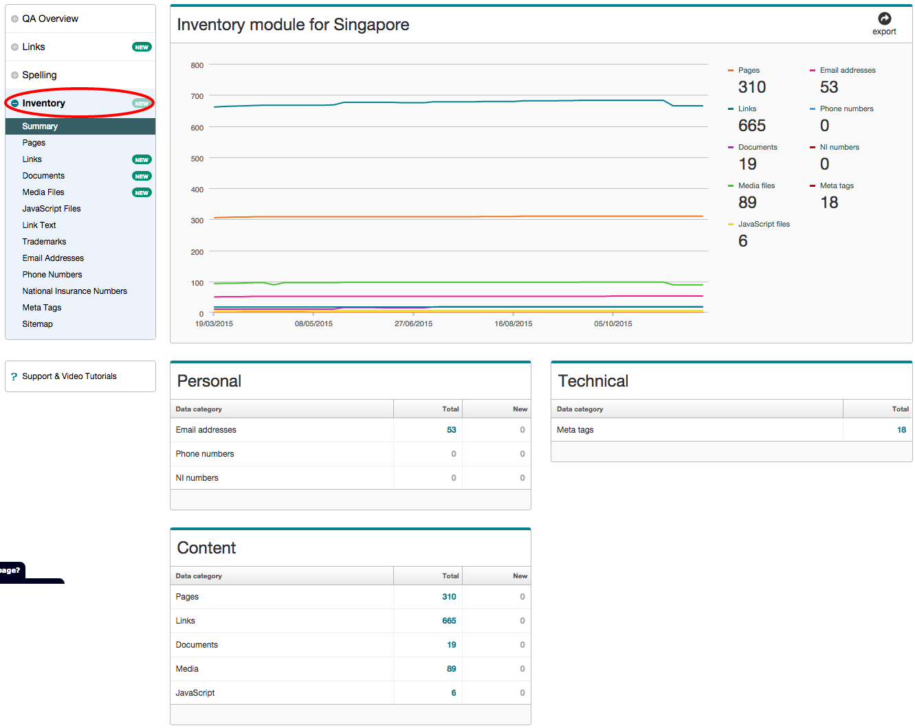 Screenshot of Siteimprove inventory